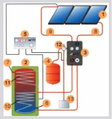 solarshema
